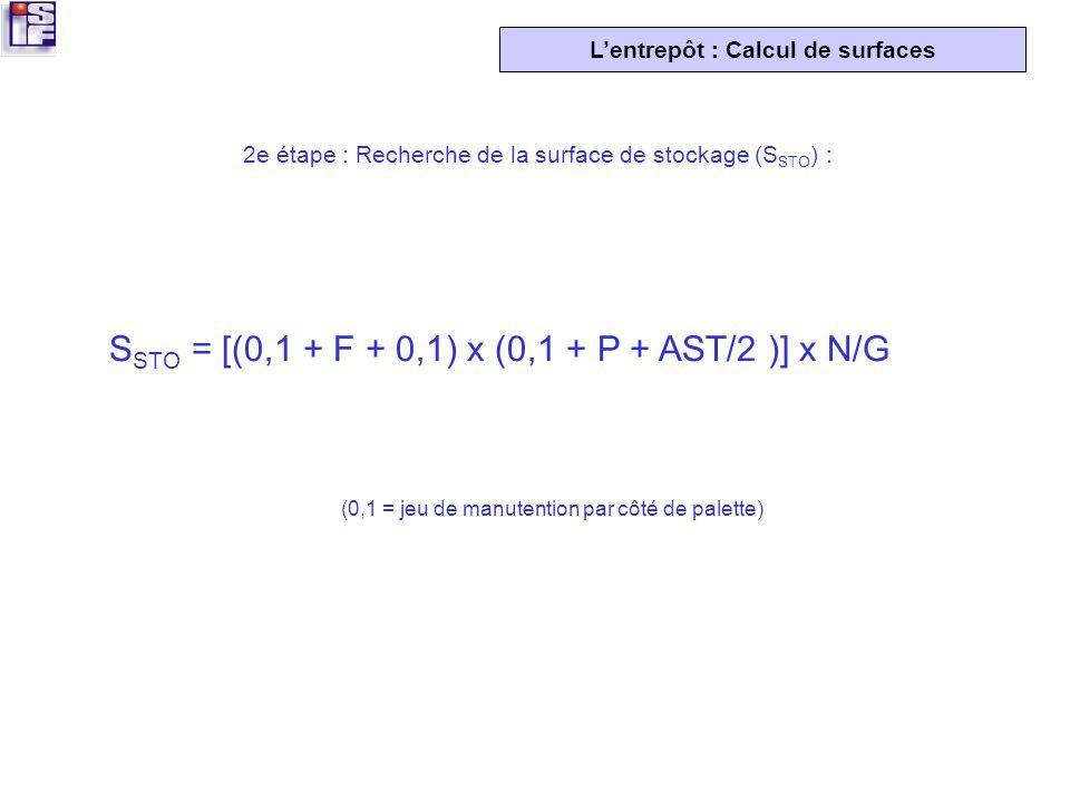 SSTO = [(0,1 + F + 0,1) x (0,1 + P + AST/2 )] x N/G